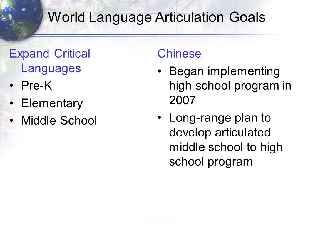 World Language Articulation Goals Chinese Began implementing high school program in 2007 Long-range plan to develop articulated middle school to high