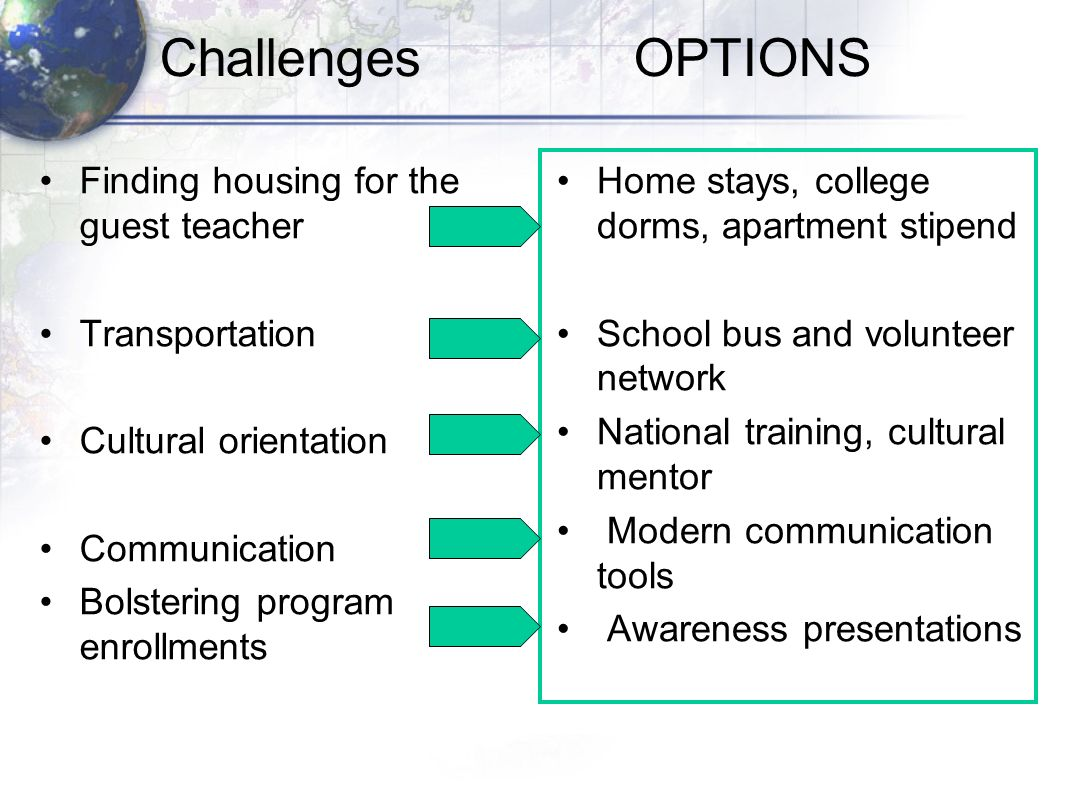 Challenges OPTIONS Finding housing for the guest teacher Transportation Cultural orientation Communication Bolstering program enrollments Home stays,