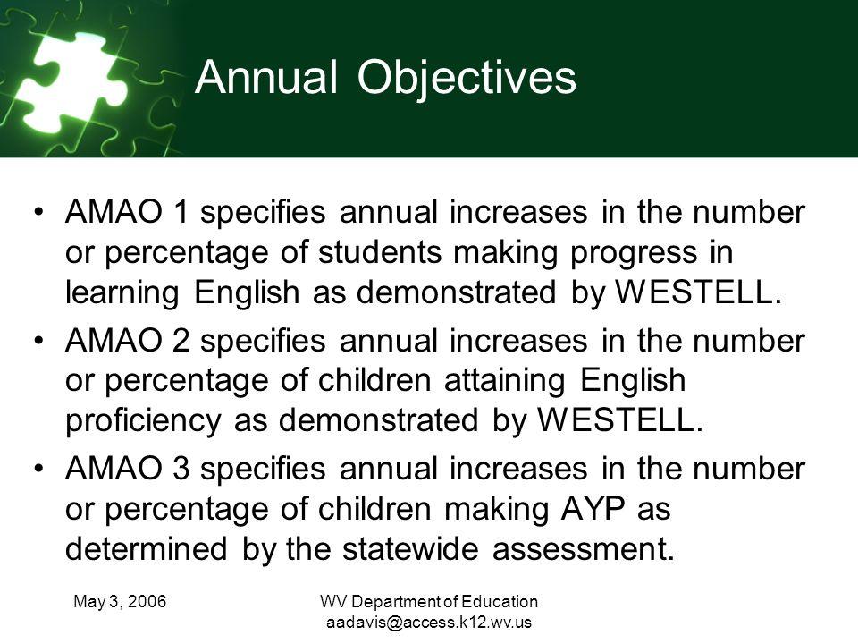 May 3, 2006WV Department of Education aadavis@access.k12.wv.us