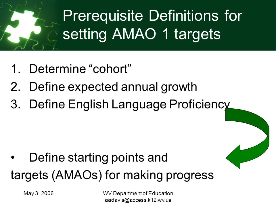 May 3, 2006WV Department of Education Prerequisite Definitions for setting AMAO 1 targets 1.Determine cohort 2.Define expected annual growth 3.Define English Language Proficiency Define starting points and targets (AMAOs) for making progress
