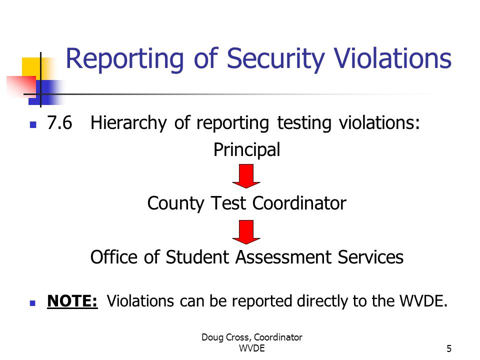Doug Cross, Coordinator WVDE5 7.6 Hierarchy of reporting testing violations: Principal County Test Coordinator Office of Student Assessment Services N