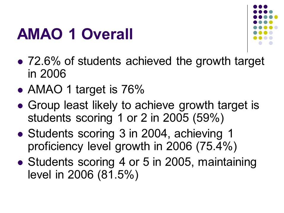 AMAO 1 Overall 72.6% of students achieved the growth target in 2006 AMAO 1 target is 76% Group least likely to achieve growth target is students scoring 1 or 2 in 2005 (59%) Students scoring 3 in 2004, achieving 1 proficiency level growth in 2006 (75.4%) Students scoring 4 or 5 in 2005, maintaining level in 2006 (81.5%)