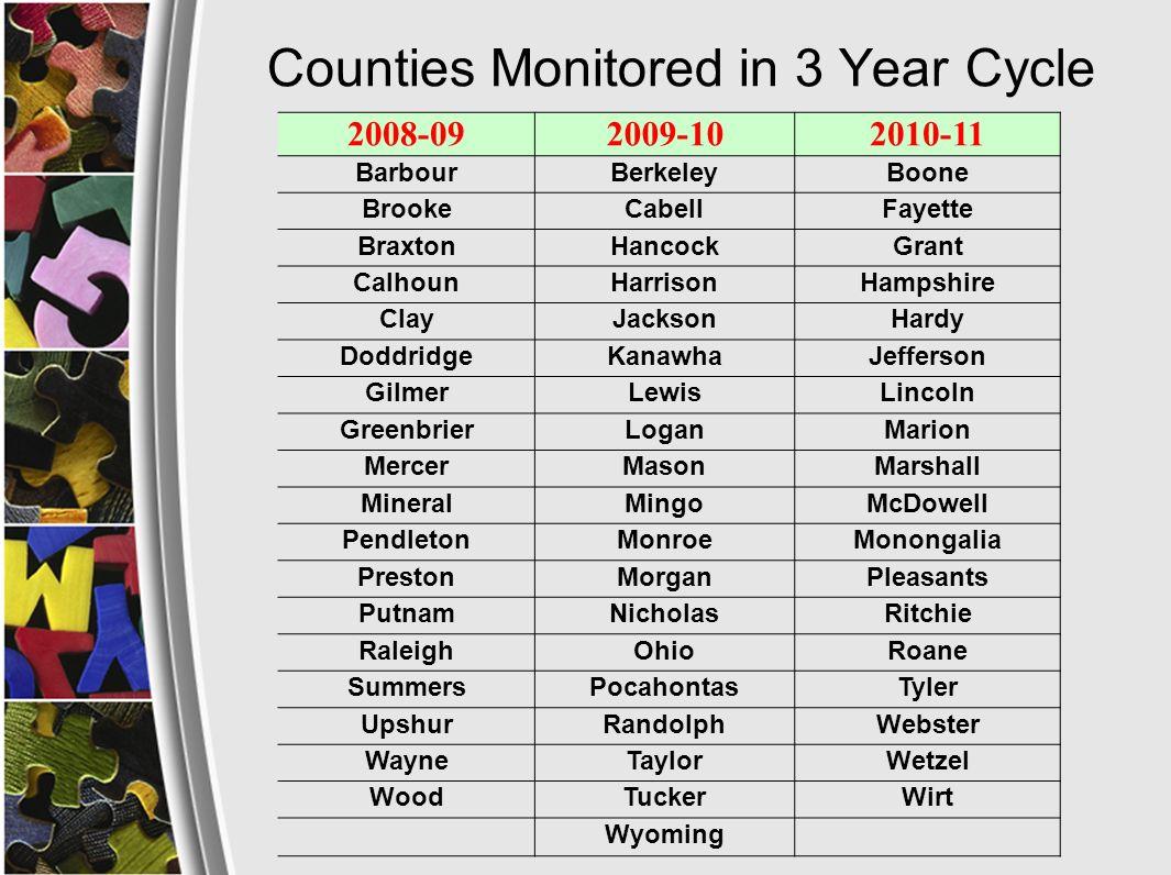 Counties Monitored in 3 Year Cycle 2008-092009-102010-11 BarbourBerkeleyBoone BrookeCabellFayette BraxtonHancockGrant CalhounHarrisonHampshire ClayJac