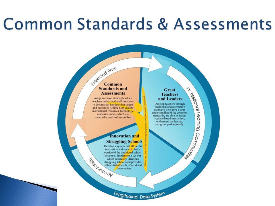WVs Challenges WVs Response Increase student achieveme nt Teacher Leadership Institutes Teach 21, Learn 21 K-8 Kit-based Science Alg.