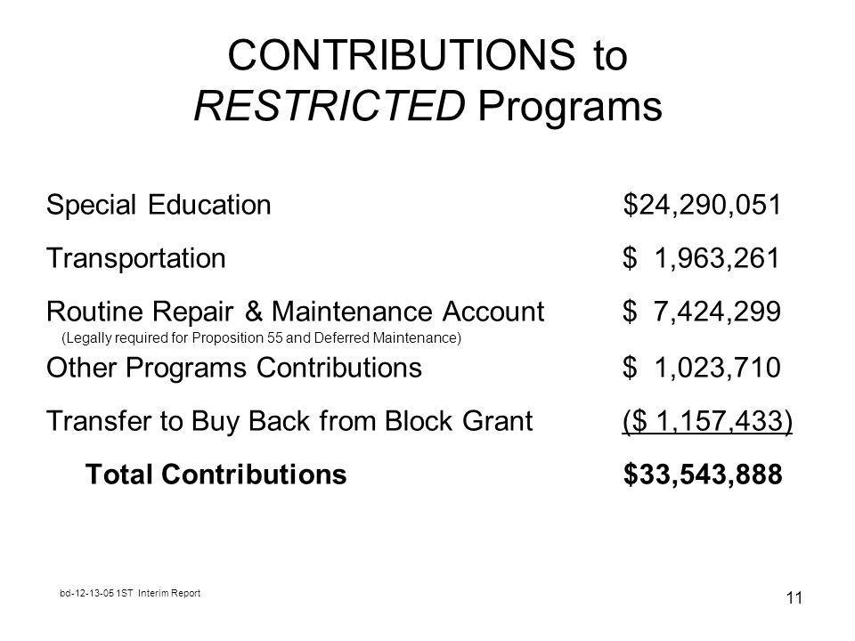 bd ST Interim Report 11 CONTRIBUTIONS to RESTRICTED Programs Special Education $24,290,051 Transportation $ 1,963,261 Routine Repair & Maintenance Account $ 7,424,299 (Legally required for Proposition 55 and Deferred Maintenance) Other Programs Contributions $ 1,023,710 Transfer to Buy Back from Block Grant ($ 1,157,433) Total Contributions $33,543,888