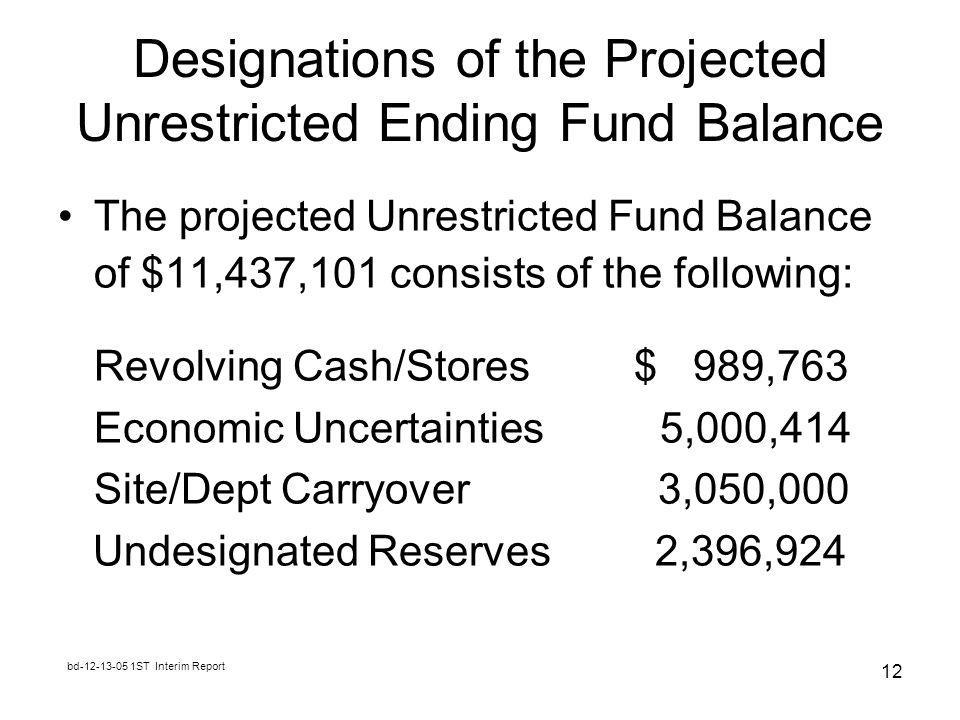 bd ST Interim Report 12 Designations of the Projected Unrestricted Ending Fund Balance The projected Unrestricted Fund Balance of $11,437,101 consists of the following: Revolving Cash/Stores $ 989,763 Economic Uncertainties 5,000,414 Site/Dept Carryover 3,050,000 Undesignated Reserves 2,396,924