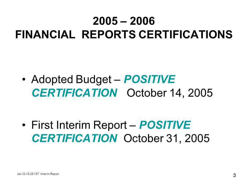 bd ST Interim Report – 2006 FINANCIAL REPORTS CERTIFICATIONS Adopted Budget – POSITIVE CERTIFICATION October 14, 2005 First Interim Report – POSITIVE CERTIFICATION October 31, 2005