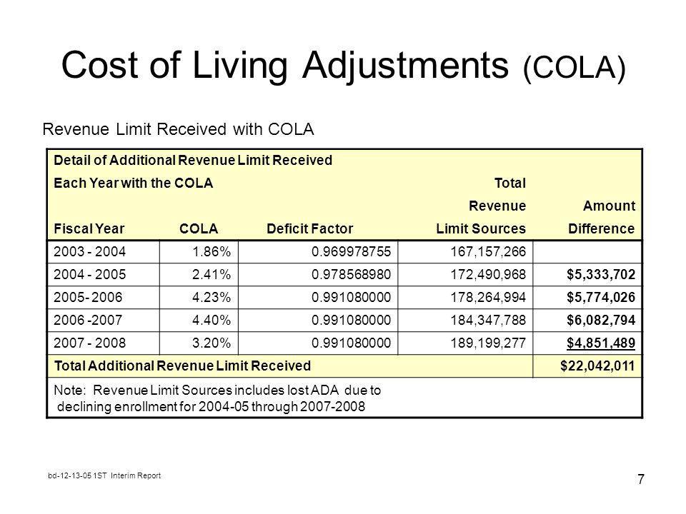 bd ST Interim Report 7 Cost of Living Adjustments (COLA) Detail of Additional Revenue Limit Received Each Year with the COLA Total RevenueAmount Fiscal YearCOLADeficit Factor Limit SourcesDifference % ,157, % ,490,968$5,333, % ,264,994$5,774, % ,347,788$6,082, % ,199,277$4,851,489 Total Additional Revenue Limit Received$22,042,011 Note: Revenue Limit Sources includes lost ADA due to declining enrollment for through Revenue Limit Received with COLA