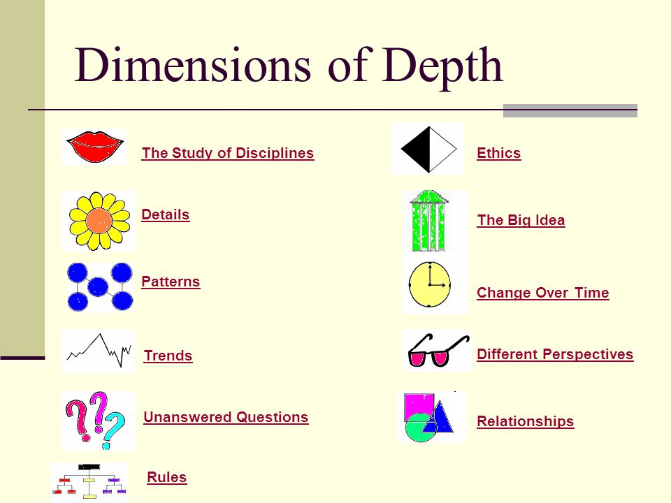 Dimensions of Depth The Study of Disciplines Details Patterns Trends Unanswered Questions Rules Ethics The Big Idea Change Over Time Different Perspec