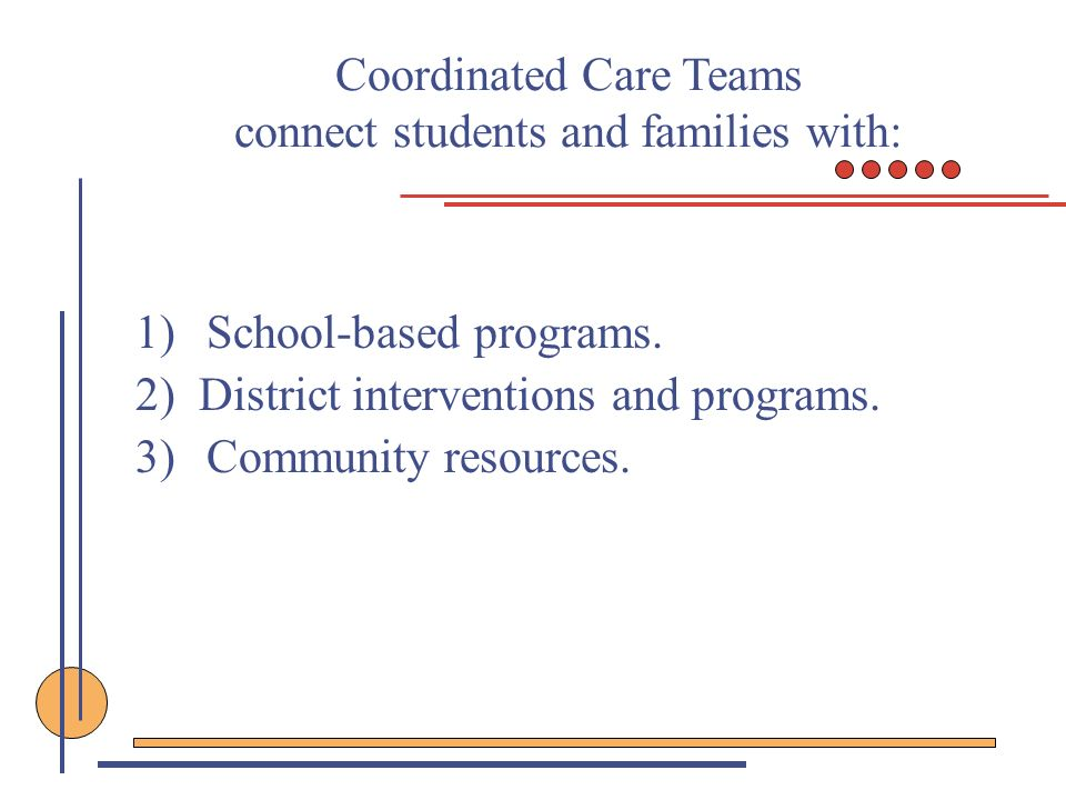 Coordinated Care Teams connect students and families with: 1)School-based programs. 2) District interventions and programs. 3)Community resources.