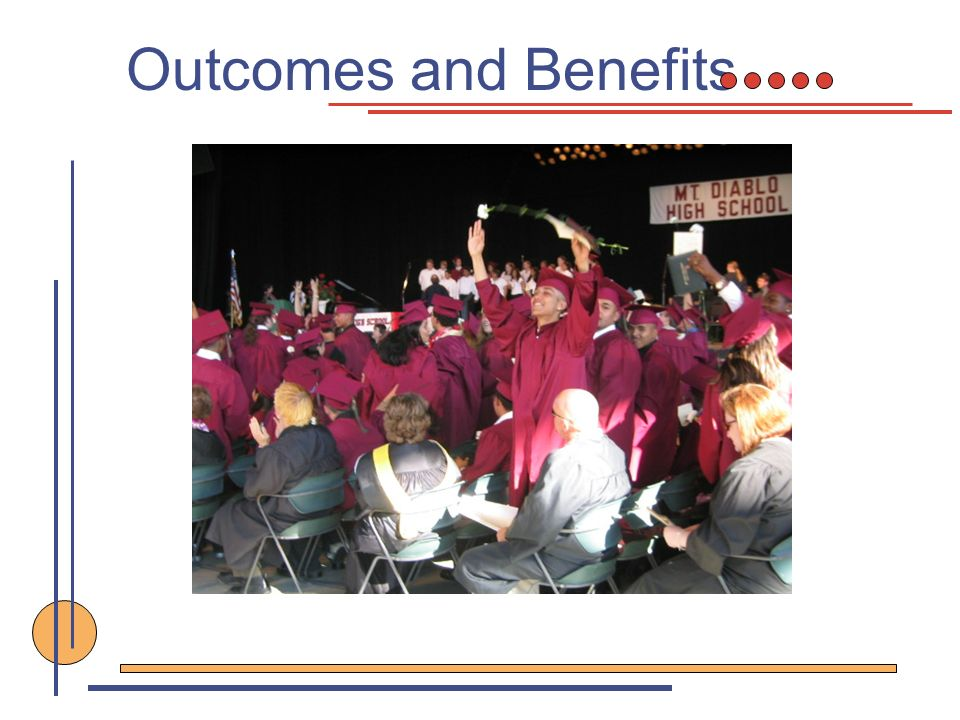 Outcomes and Benefits