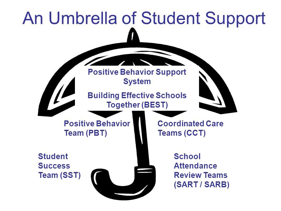 An Umbrella of Student Support Positive Behavior Support System Building Effective Schools Together (BEST) Coordinated Care Teams (CCT) Positive Behav