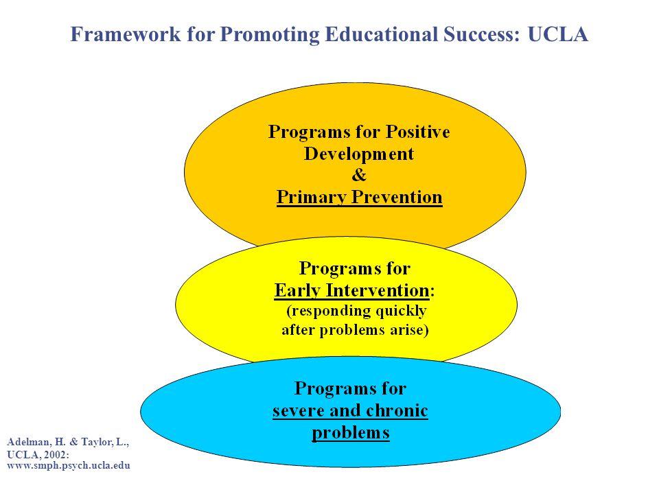 Framework for Promoting Educational Success: UCLA Adelman, H. & Taylor, L., UCLA, 2002: www.smph.psych.ucla.edu