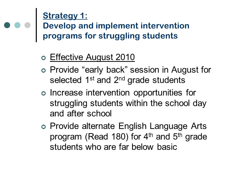 Strategy 1: Develop and implement intervention programs for struggling students Effective August 2010 Provide early back session in August for selected 1 st and 2 nd grade students Increase intervention opportunities for struggling students within the school day and after school Provide alternate English Language Arts program (Read 180) for 4 th and 5 th grade students who are far below basic