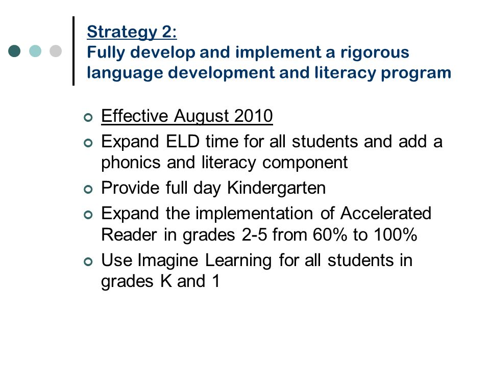 Strategy 2: Fully develop and implement a rigorous language development and literacy program Effective August 2010 Expand ELD time for all students and add a phonics and literacy component Provide full day Kindergarten Expand the implementation of Accelerated Reader in grades 2-5 from 60% to 100% Use Imagine Learning for all students in grades K and 1