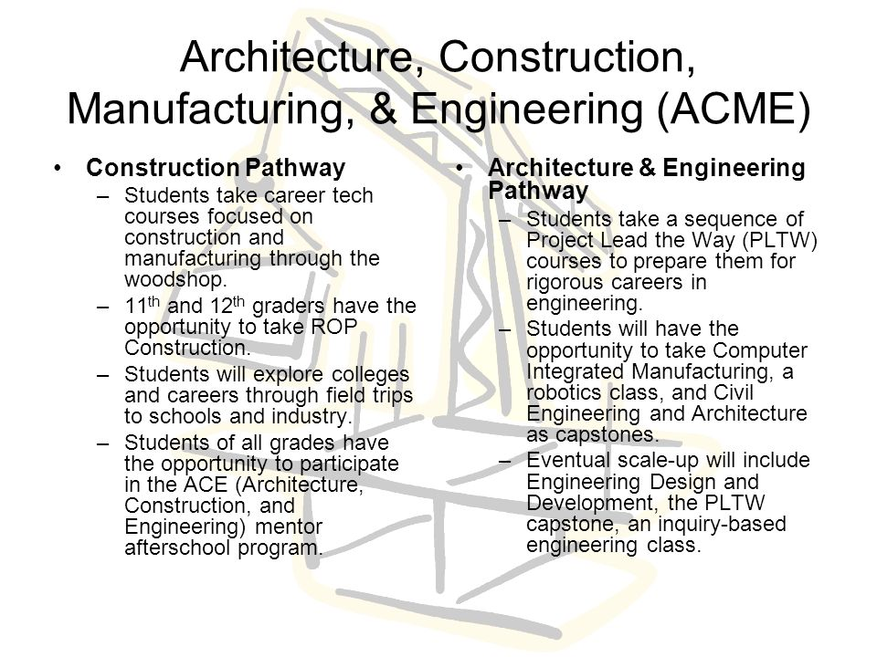 Architecture, Construction, Manufacturing, & Engineering (ACME) Construction Pathway –Students take career tech courses focused on construction and manufacturing through the woodshop.