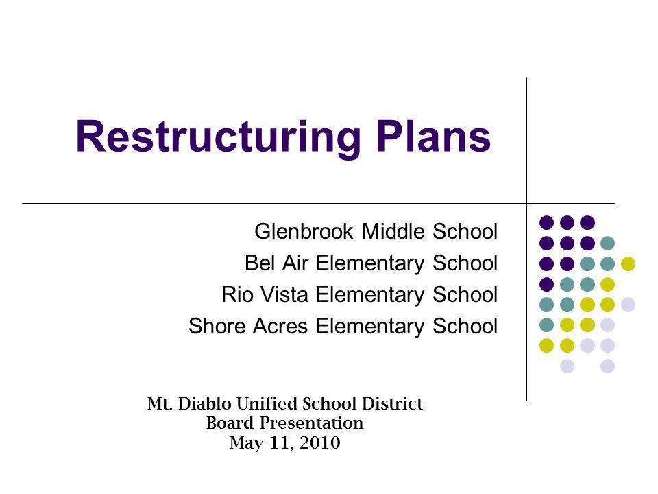 Restructuring Plans Glenbrook Middle School Bel Air Elementary School Rio Vista Elementary School Shore Acres Elementary School Mt.