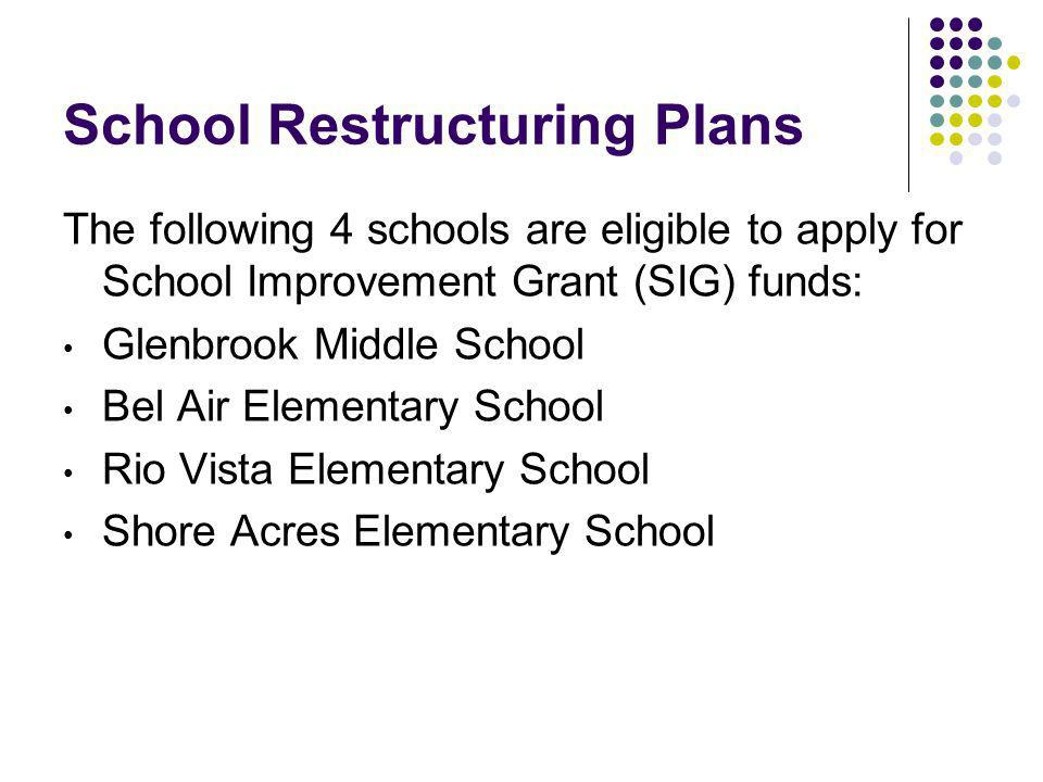 School Restructuring Plans The following 4 schools are eligible to apply for School Improvement Grant (SIG) funds: Glenbrook Middle School Bel Air Elementary School Rio Vista Elementary School Shore Acres Elementary School
