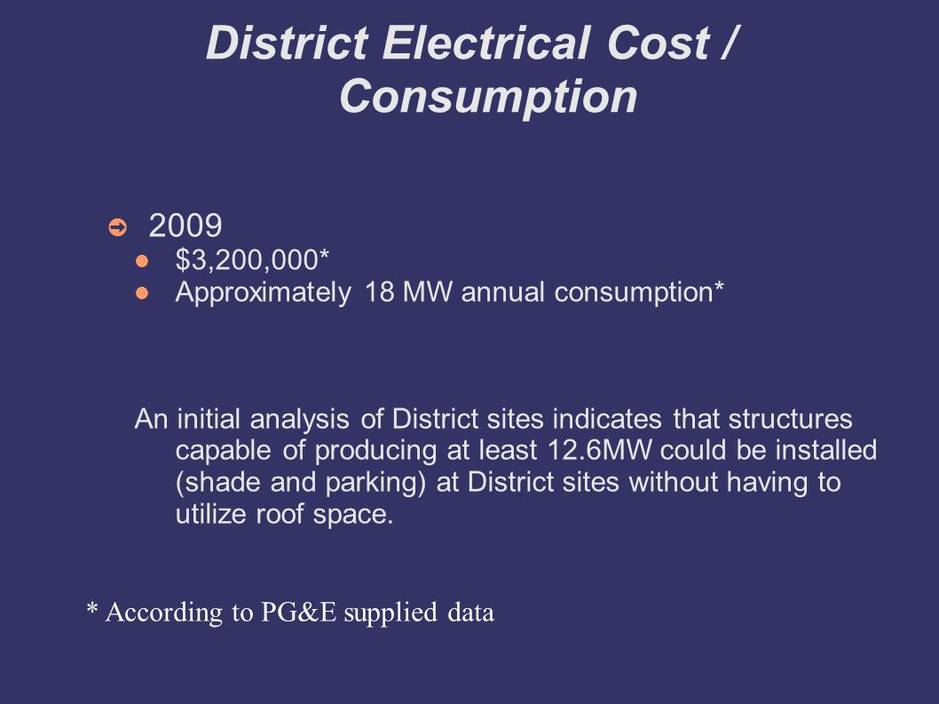 District Electrical Cost / Consumption 2009 $3,200,000* Approximately 18 MW annual consumption* An initial analysis of District sites indicates that s