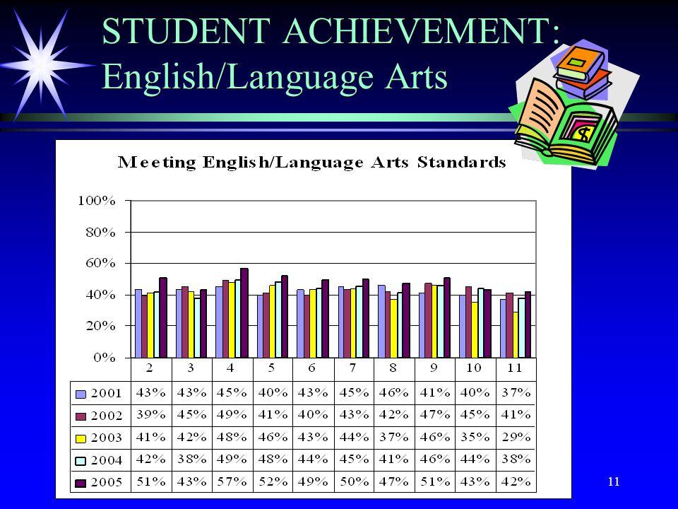 11 STUDENT ACHIEVEMENT: English/Language Arts