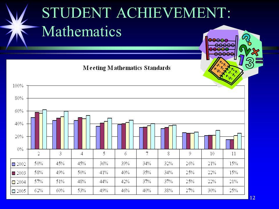 12 STUDENT ACHIEVEMENT: Mathematics