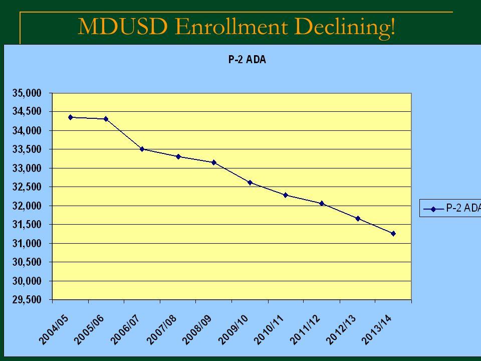 MDUSD Enrollment Declining!