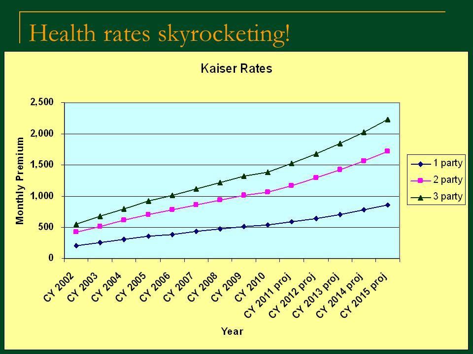 Health rates skyrocketing!