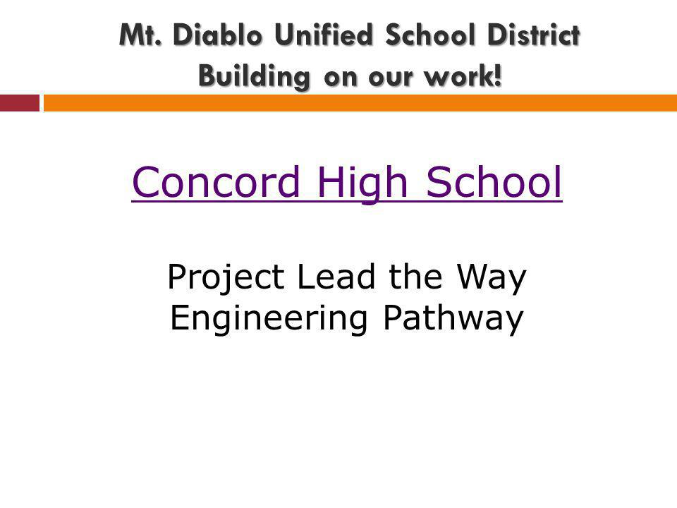 Concord High School Project Lead the Way Engineering Pathway Mt.
