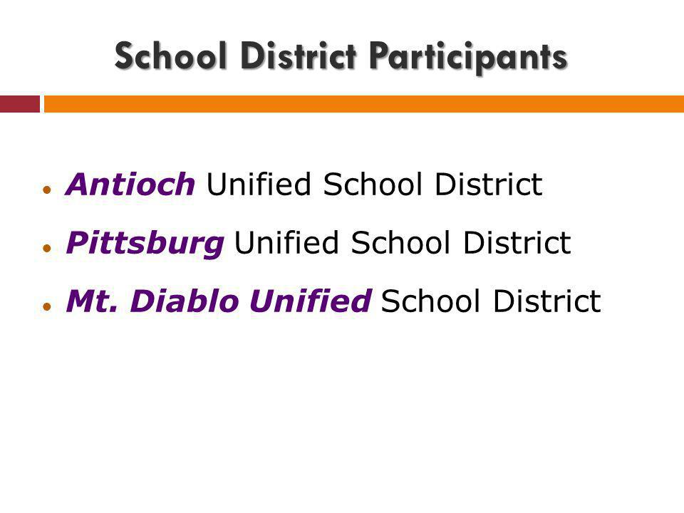 School District Participants Antioch Unified School District Pittsburg Unified School District Mt.