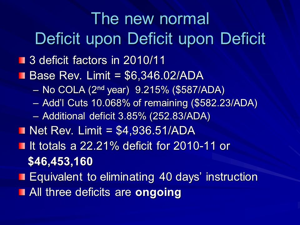 The new normal Deficit upon Deficit upon Deficit 3 deficit factors in 2010/11 Base Rev. Limit = $6,346.02/ADA –No COLA (2 nd year) 9.215% ($587/ADA) –