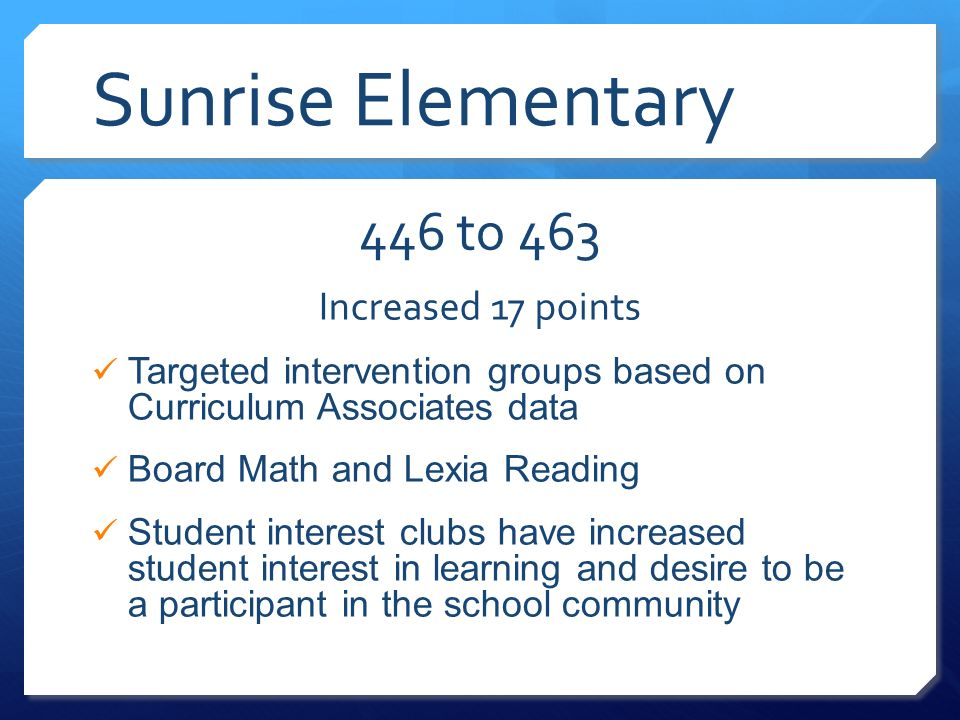 Sunrise Elementary 446 to 463 Increased 17 points Targeted intervention groups based on Curriculum Associates data Board Math and Lexia Reading Student interest clubs have increased student interest in learning and desire to be a participant in the school community