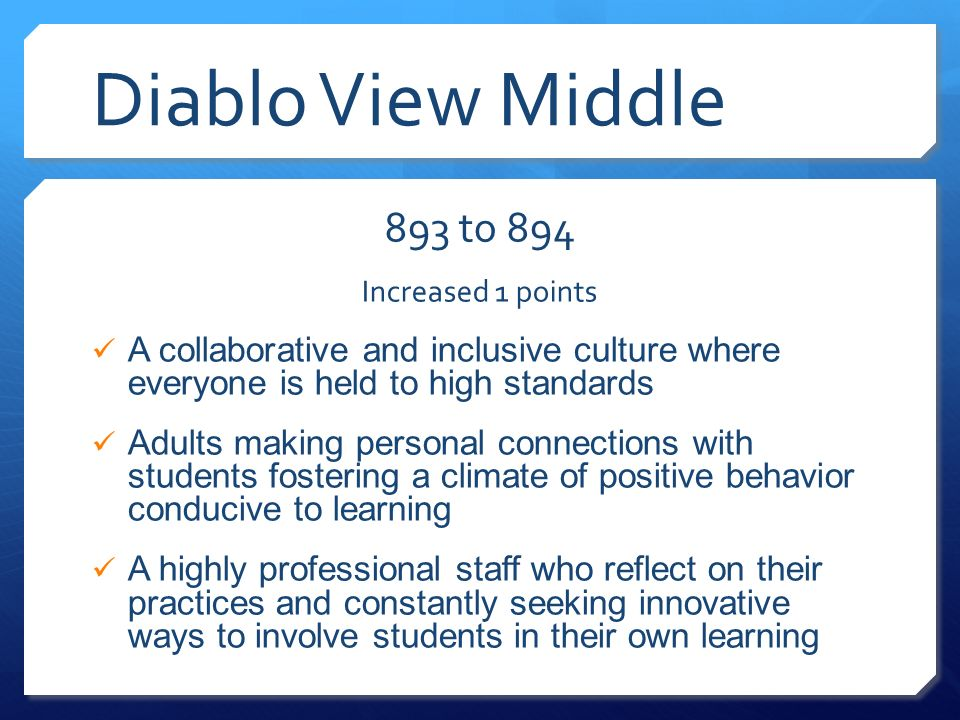 Diablo View Middle 893 to 894 Increased 1 points A collaborative and inclusive culture where everyone is held to high standards Adults making personal