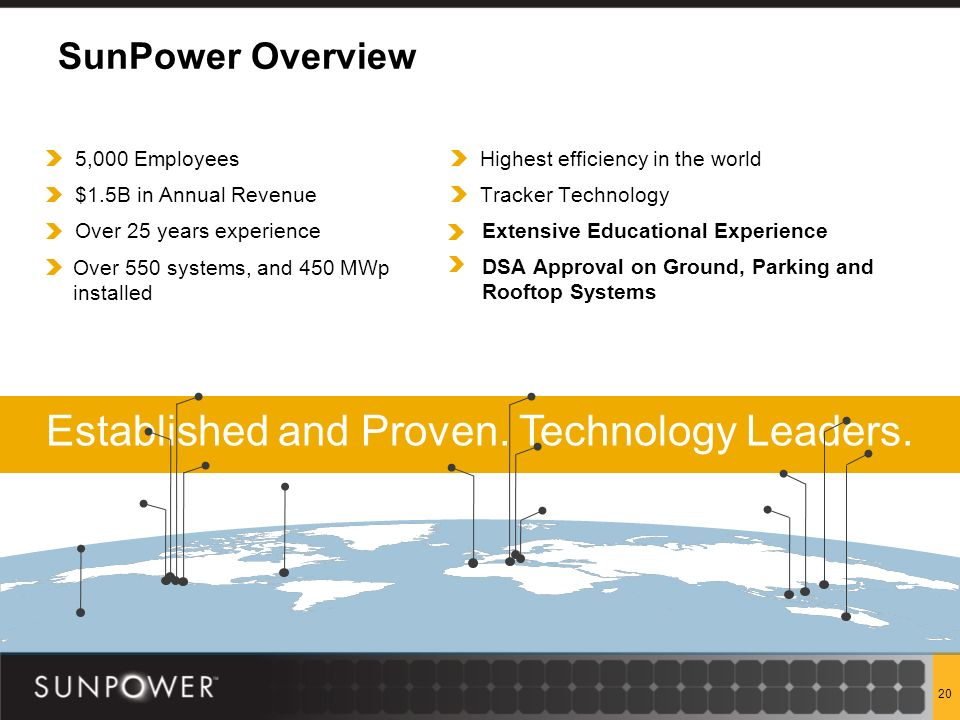SunPower Overview Over 550 systems, and 450 MWp installed 5,000 EmployeesHighest efficiency in the world Established and Proven.