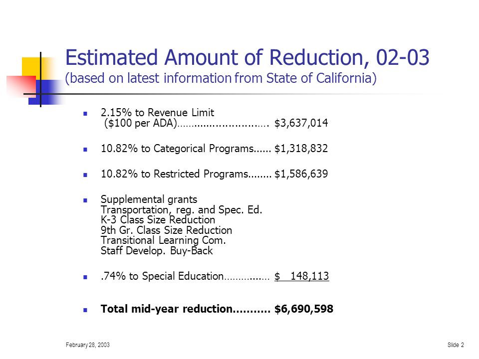 February 28, 2003Slide 1 Criteria for budget reductions Maintain programs for students. Analyze program effectiveness Eliminate programs that are inef
