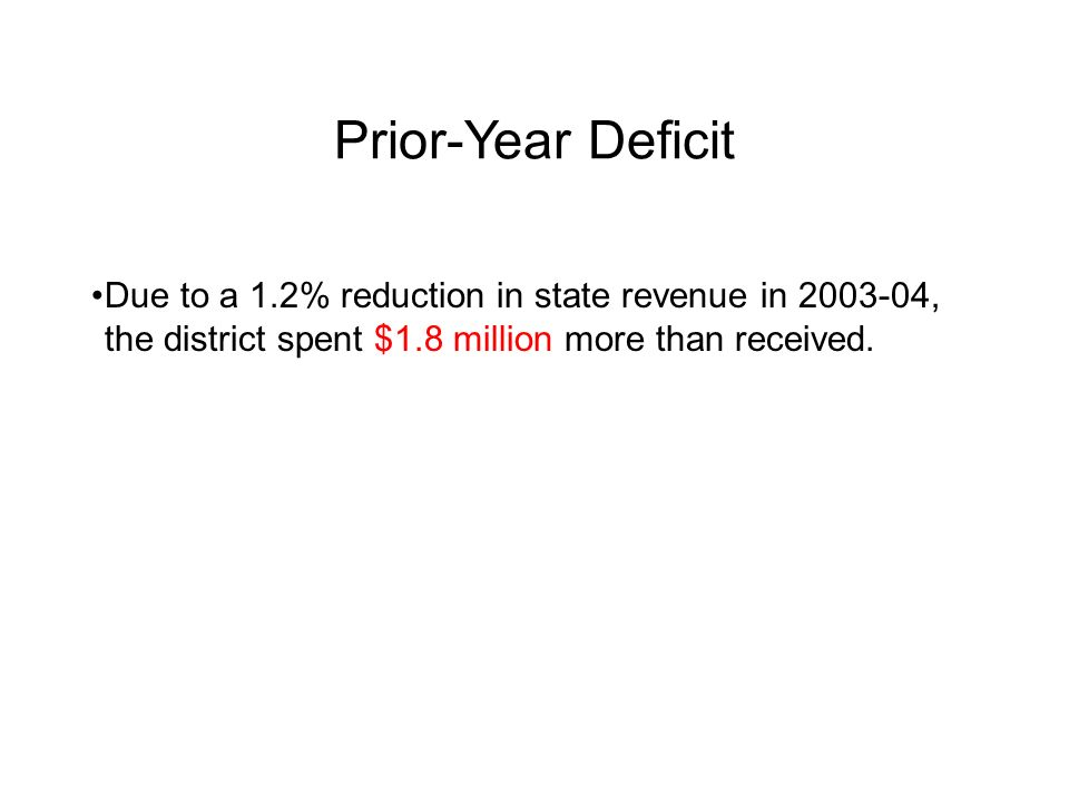 Prior-Year Deficit Due to a 1.2% reduction in state revenue in 2003-04, the district spent $1.8 million more than received.