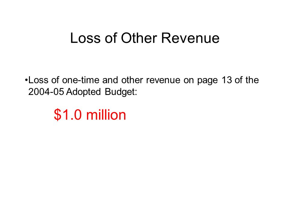 Loss of Other Revenue Loss of one-time and other revenue on page 13 of the 2004-05 Adopted Budget: $1.0 million
