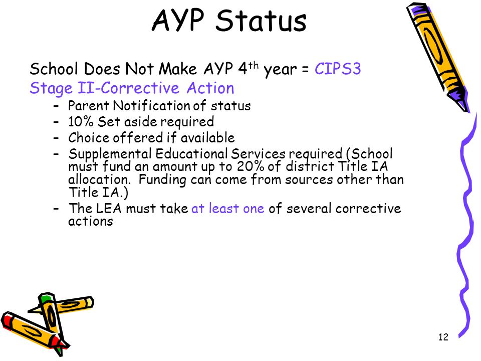 12 AYP Status School Does Not Make AYP 4 th year = CIPS3 Stage II-Corrective Action –Parent Notification of status –10% Set aside required –Choice offered if available –Supplemental Educational Services required (School must fund an amount up to 20% of district Title IA allocation.