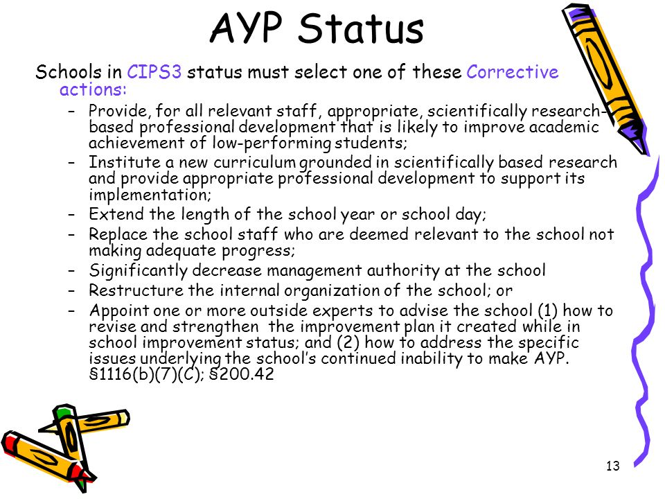 13 AYP Status Schools in CIPS3 status must select one of these Corrective actions: –Provide, for all relevant staff, appropriate, scientifically resea
