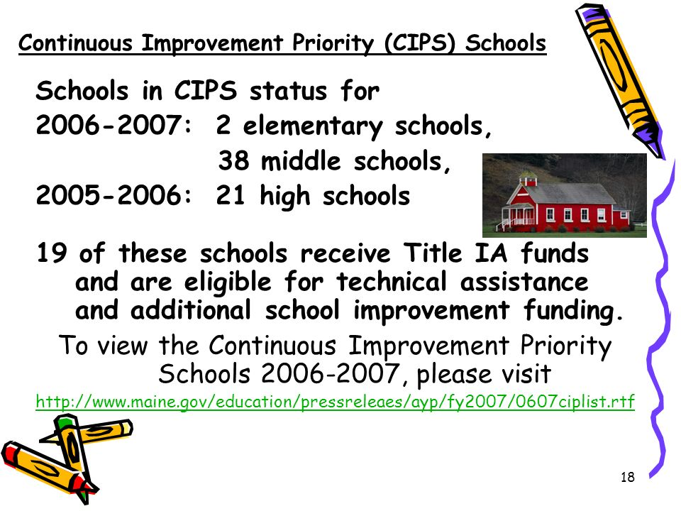 18 Schools in CIPS status for 2006-2007: 2 elementary schools, 38 middle schools, 2005-2006: 21 high schools 19 of these schools receive Title IA funds and are eligible for technical assistance and additional school improvement funding.