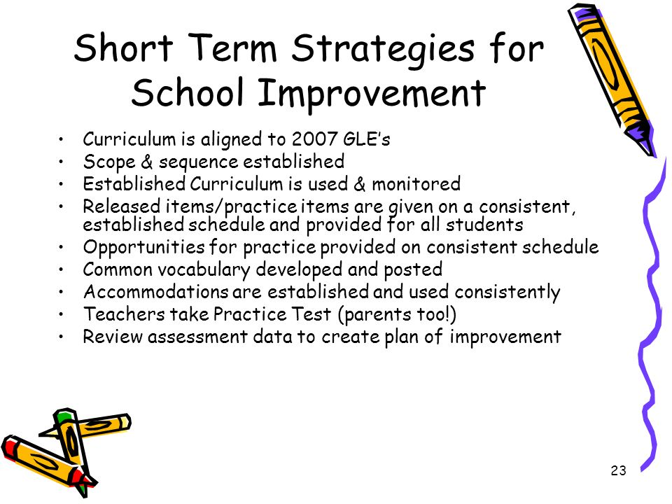 23 Short Term Strategies for School Improvement Curriculum is aligned to 2007 GLEs Scope & sequence established Established Curriculum is used & monit