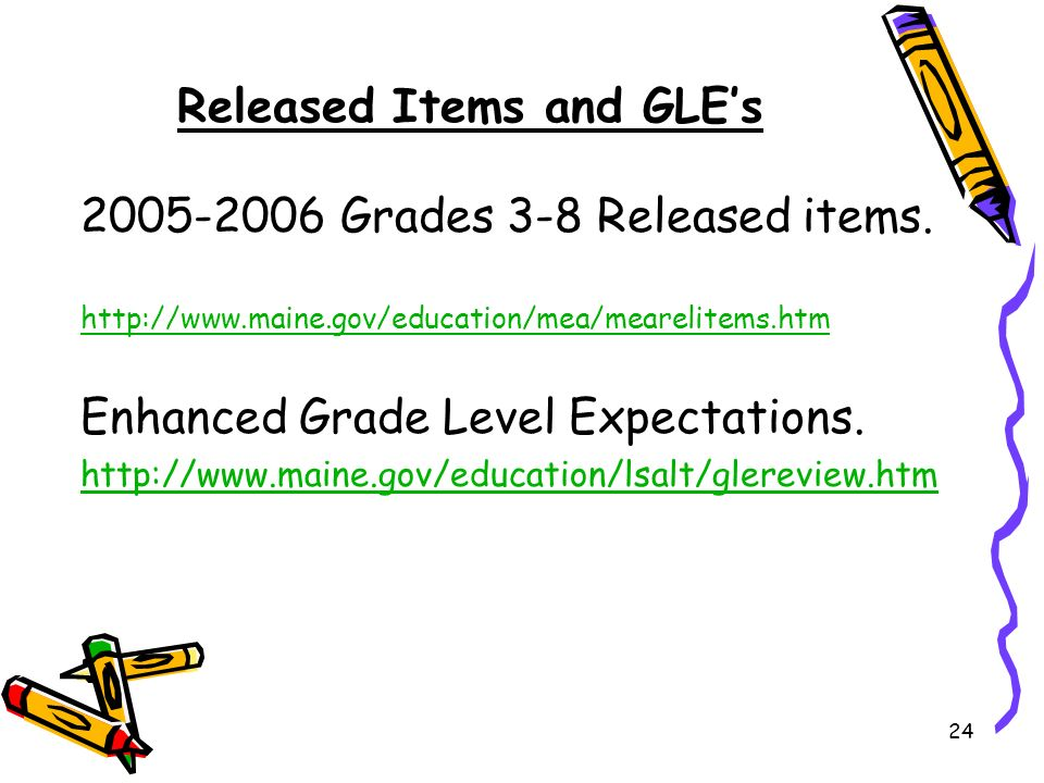 24 Released Items and GLEs 2005-2006 Grades 3-8 Released items.