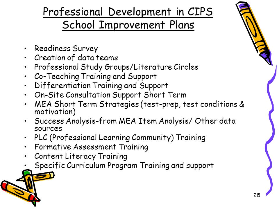 25 Professional Development in CIPS School Improvement Plans Readiness Survey Creation of data teams Professional Study Groups/Literature Circles Co-Teaching Training and Support Differentiation Training and Support On-Site Consultation Support Short Term MEA Short Term Strategies (test-prep, test conditions & motivation) Success Analysis-from MEA Item Analysis/ Other data sources PLC (Professional Learning Community) Training Formative Assessment Training Content Literacy Training Specific Curriculum Program Training and support