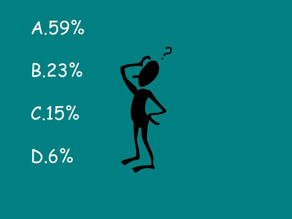 A.59% B.23% C.15% D.6%