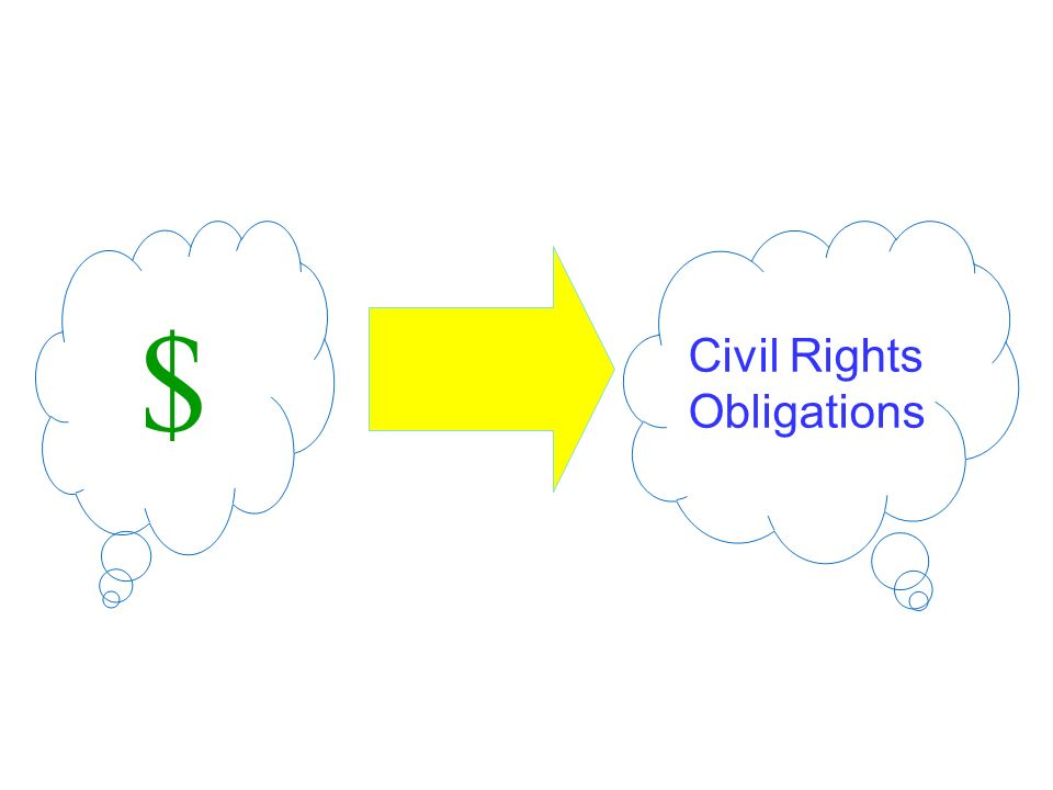 $ Civil Rights Obligations
