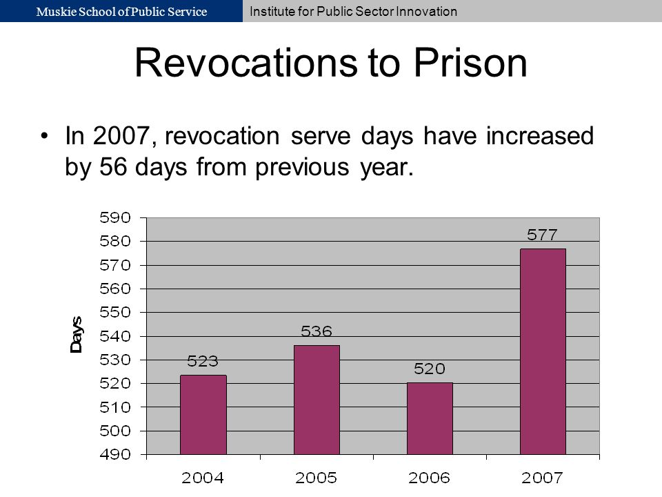 Muskie School of Public Service Institute for Public Sector Innovation Revocations to Prison In 2007, revocation serve days have increased by 56 days