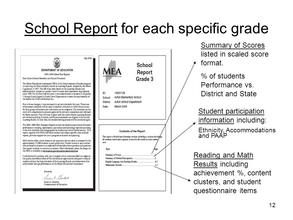 12 School Report for each specific grade Summary of Scores listed in scaled score format. % of students Performance vs. District and State Student par