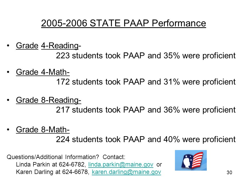 30 2005-2006 STATE PAAP Performance Grade 4-Reading- 223 students took PAAP and 35% were proficient Grade 4-Math- 172 students took PAAP and 31% were