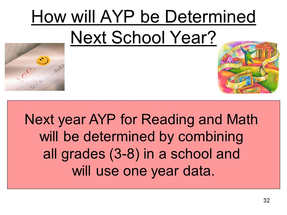 32 How will AYP be Determined Next School Year? Next year AYP for Reading and Math will be determined by combining all grades (3-8) in a school and wi