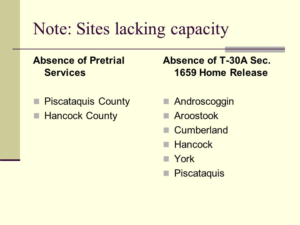 Note: Sites lacking capacity Absence of Pretrial Services Piscataquis County Hancock County Absence of T-30A Sec. 1659 Home Release Androscoggin Aroos