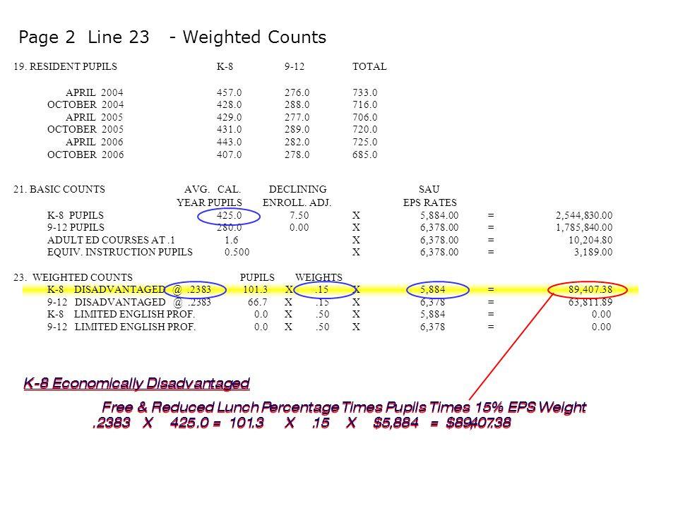21. BASIC COUNTS AVG. CAL. DECLINING SAU YEAR PUPILS ENROLL.